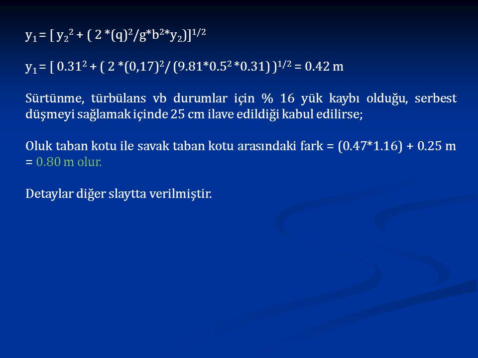 y1 = [ y22 + ( 2 *(q)2/g*b2*y2)]1/2 y1 = [ 0.312 + ( 2 *(0,17)2/ (9.81*0.52 *0.31) )1/2 = 0.42 m.